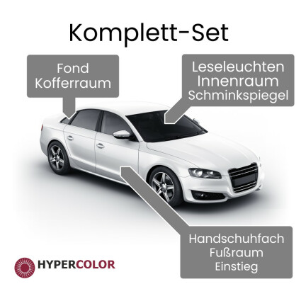 LED Innenraumbeleuchtung Komplettset für Dacia Logan II (L52)